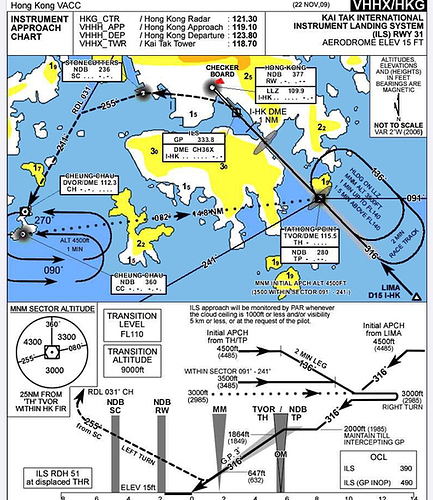 Landingon31